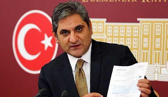 CHP'den asgari ücrete tepki: Çalışanlar için zulüm, kabul etmiyoruz