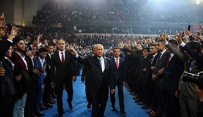 Bahçeli, Genel başkanlığa adaylığını (MYK) üyelerine açıkladı.