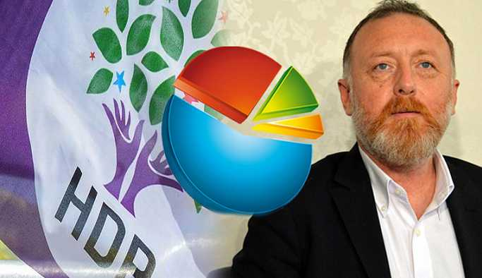 HDP anket açıkladı: Bıçak sırtındayız
