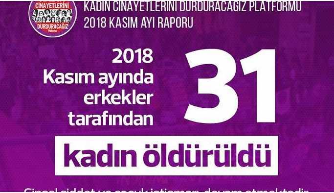 KCDP: Son 19 ayda 652 kadın öldürüldü