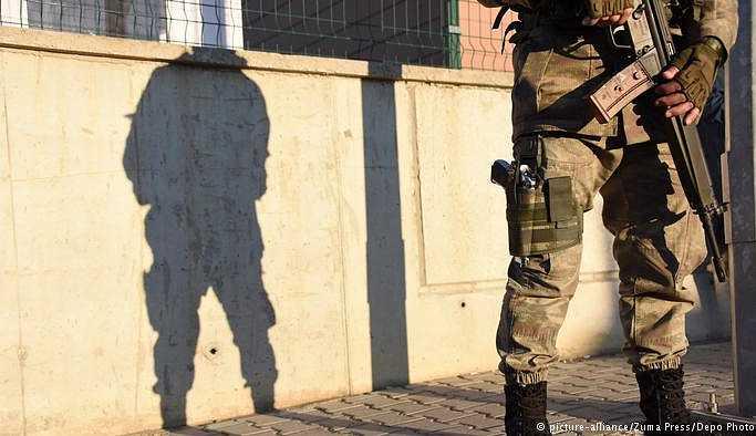 Türkiye'nin insan hakları karnesi