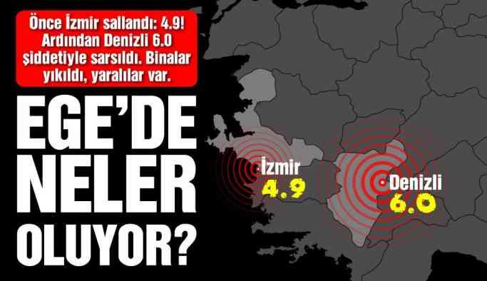 Son dakika: Denizli'de çok büyük deprem!