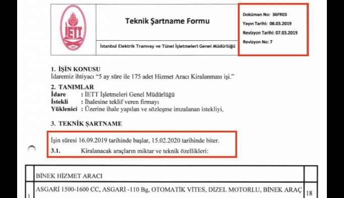 Yeni Şafak yanlışlıkla AKP'nin lüks araç ihalesini belgeledi