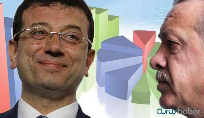 Cumhurbaşkanlığı seçim anketi: İşte İmamoğlu ve Erdoğan'ın oy yüzdesi