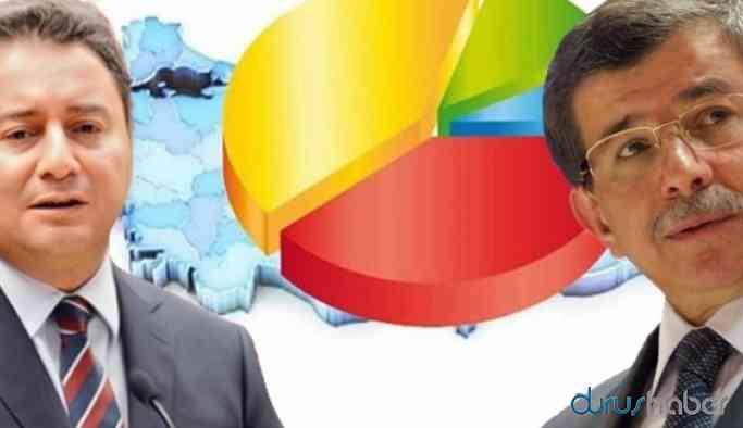 Kamuoyu araştırmacılarından Davutoğlu ve Babacan yorumu: Yarın seçim olsa...