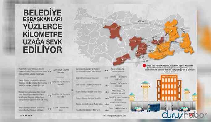 AİHM'in 'ihlal' kararına rağmen belediye eşbaşkanları başka kentlere sevk edildiler