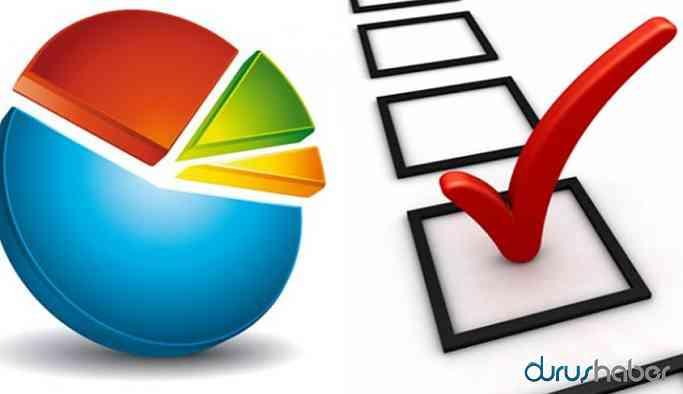 AKP'yi kızdıracak anket... Hükümete yakın gazete yayımladığı ankette yüzde yüzü aştı!