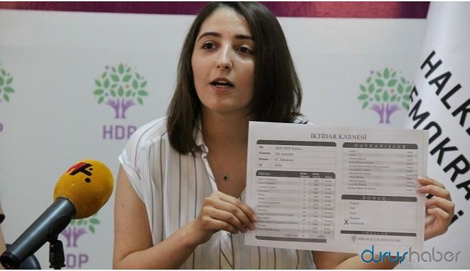 HDP, iktidarın karnesini açıkladı