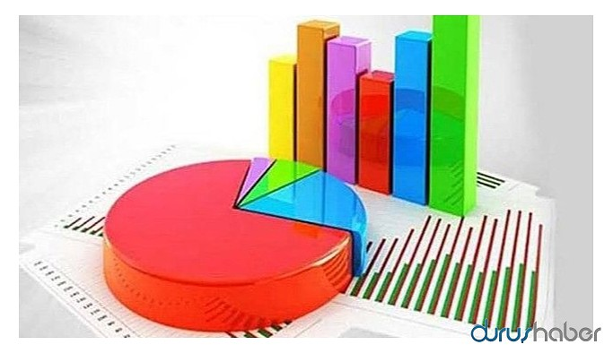 İktidar adına olumlu sonuçlar çıkaran şirketin anketinde Millet İttifakı damgası