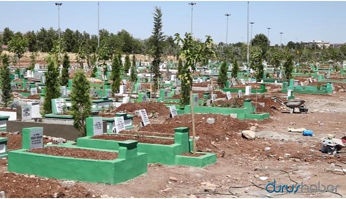 Kentteki korona mezarlığına 540 kişi gömüldü