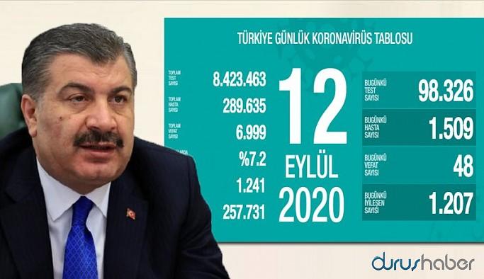 Türkiye'de koronavirüsten ölenlerin sayısı 6 bin 999'a yükseldi