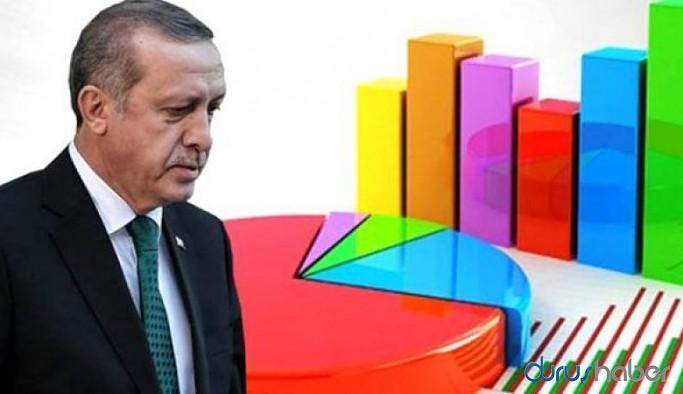 KONDA Genel müdürü AKP'nin oy oranını açıkladı: Bizim gördüğümüz şu an...