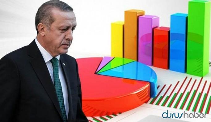 Son anket: Erdoğan kaybediyor...