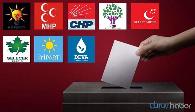 AKP, HDP ve İyi Parti'nin üyesi arttı, MHP ve CHP'nin düştü