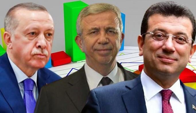 Aksoy Araştırma'nın anketinden! İşte Erdoğan'ın Mansur Yavaş ve Ekrem İmamoğlu karşısında oy oranı