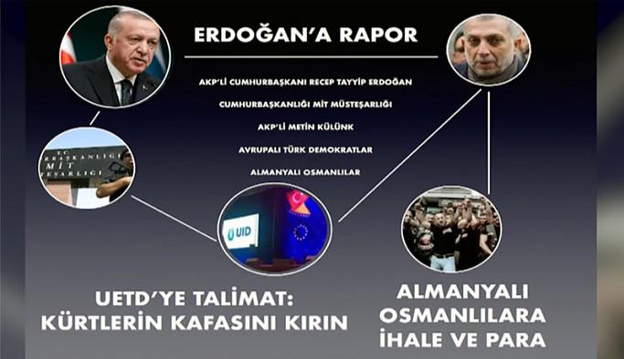 Türkiye'den Almanya'ya uzanan paramiliter yapılar ve AKP bağlantıları