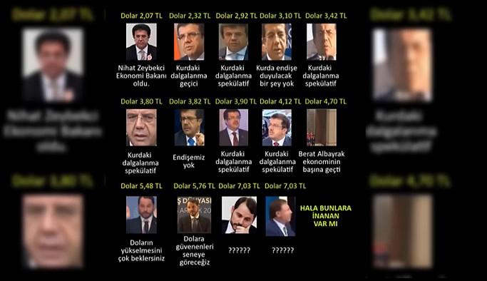 CHP'li Özkan: Arşiv AKP'nin maskesini yine düşürdü