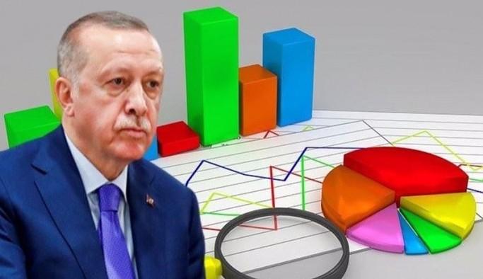 MetroPOLL: Seçmenin yaklaşık yüzde 54'ü 'AKP iktidardan düşecek' dedi