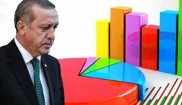 Anket: En beğenilen siyasetçi kim? Erdoğan'ı geride bıraktı