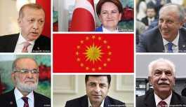 Cumhurbaşkanı adaylarının kampanya karnesi