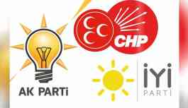 'Tüm partiler HDP'ye karşı Muş'ta birleşti'
