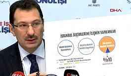AKP'li Yavuz: Kamu hizmetinden yasaklıların seçme hakkı yok