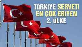Türkiye serveti en çok eriyen 2. ülke
