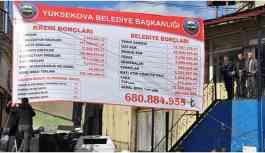 Yüksekova Belediyesi 3 aydır çalışanların maaşlarını ödeyemiyor