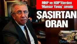 HDP ve MHP'lilerden 'Mansur Yavaş' cevabı! İşte şaşırtan anket sonucu!