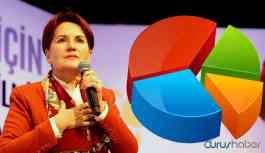 Meral Akşener anket açıkladı! İşte dikkat çeken sonuçlar!