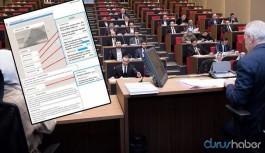 AKP'li üyeler yanlış gruba mesaj attı: İBB yardım etsin...