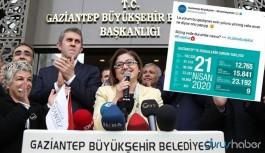 Korona esprisi güldürmedi... Gaziantep Belediyesi'nden tepki çeken paylaşım
