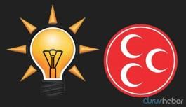 MHP'nin 'tek başına iktidar' paylaşımına ilişkin AKP'den açıklama