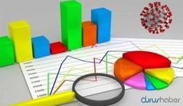 Koronavirus anketi: Halkın yarısından fazlasının geliri azaldı
