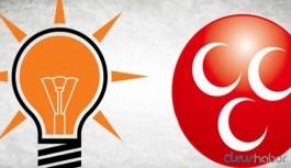 AKP ve MHP arasında kavga