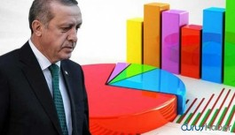 Son seçim anketi: AKP'ye şok, diğer partiler ise...