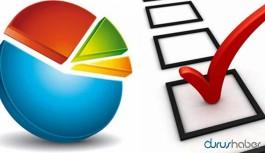 Araştırma şirketinin son seçim anketi sosyal medyayı karıştırdı