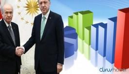 7 anketin ortalaması açıklandı! AKP ve MHP'de büyük düşüş