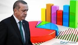 Son seçim anketi: AKP'nin oy oranı en düşük seviyelerde